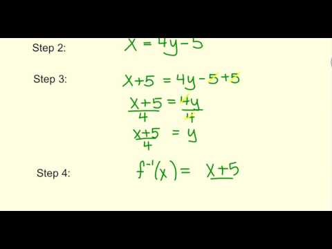 Finding the inverse of a linear function and graphing it