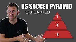 The US Professional and Semi-Professional Leagues EXPLAINED