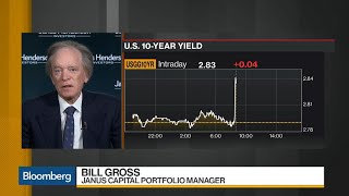 Bill Gross Says Bond Investors Should Expect to Earn Nothing in 2018