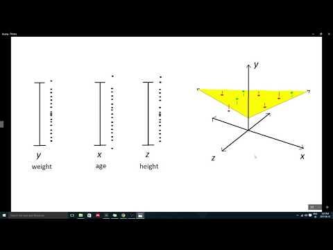 Understanding Multivariate Outliers