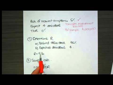 Sample size calculation - examples