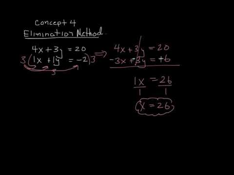 Writing a quadratic from a table into vertex form