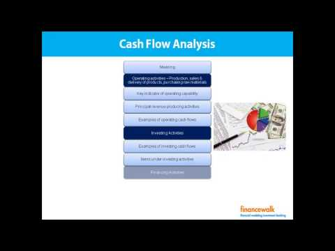 Annual Report, Financial Statement Analysis Part -2