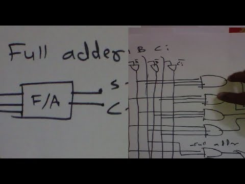 Full Adder (completely explained: design truth table,logical expression,circuit diagram for it)