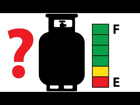 How much Gas is left in your Propane Tank?