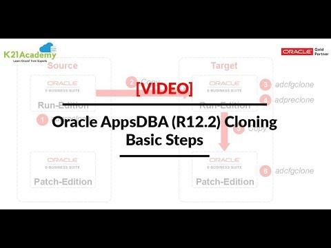 Oracle AppsDBA (R12.2): Cloning