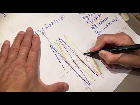 Algebra 2 - trigonometry graph trasformati 02