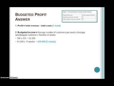 Calculating profit video created by Emma Pawsey