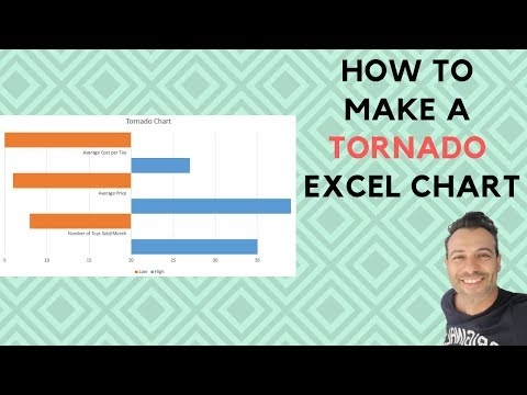 How to make a Tornado Excel Chart