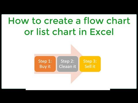 How to create a flow chart in Microsoft Excel