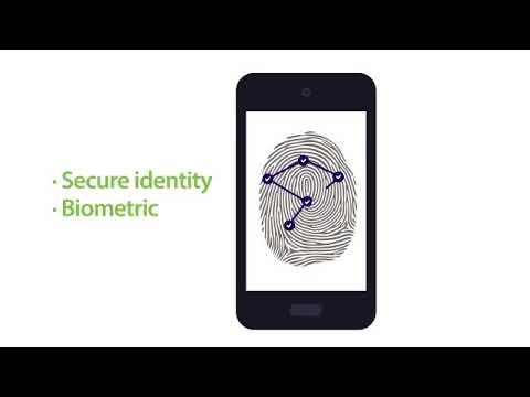 TELUS Mobile Security Suite