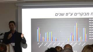 "#x202b;הכנס הארצי לאתרי מורשת-ינואר 2018. אלעד בצלאלי, מנהל תחום חינוך. דו""ח תחום חינוך ואתרי מורשת#x202c;lrm;"