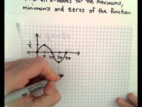 Zeros of a Sine Function:  1/4 sin((1/2)x)