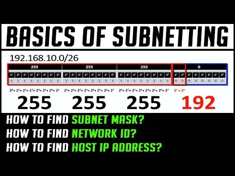 Basics of Subnetting | How to find Subnet Mask, Network ID, Host IP Address from CIDR Value | 2018