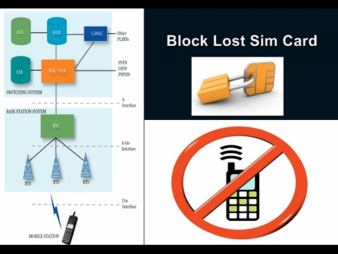 How to block sim card (lost sim card) online in India(airtel, bsnl,idea, vodafone, jio, tata docomo)