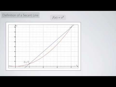 (Single-Variable Calculus 1) Definition of a Secant Line