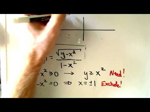 Multivariable Calculus: Finding and Sketching the Domain