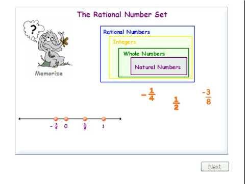 Algebra Number Sets
