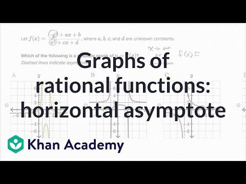 Graphs of rational functions: horizontal asymptote | Algebra II | High School Math | Khan Academy