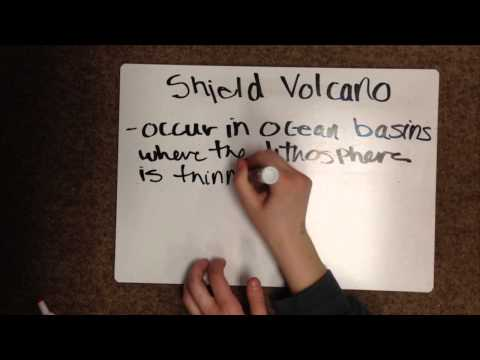 Composite and shield volcanoes