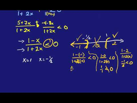 Solving Rational Inequalities
