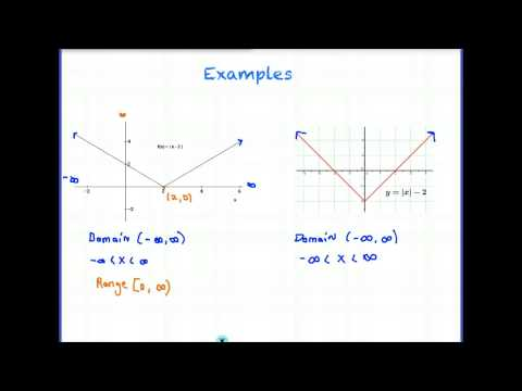 Lesson 2.4. Domain & Range for Absolute Value