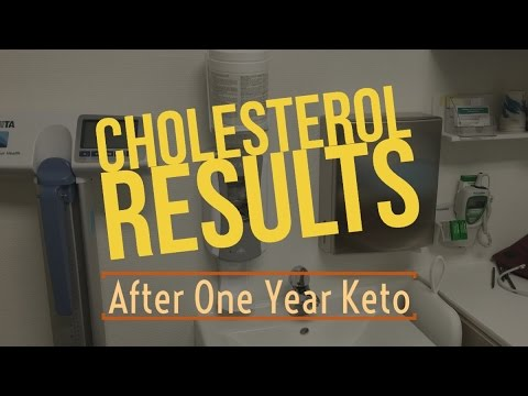 One Year Keto Cholesterol Results | The Ketogenic Diet