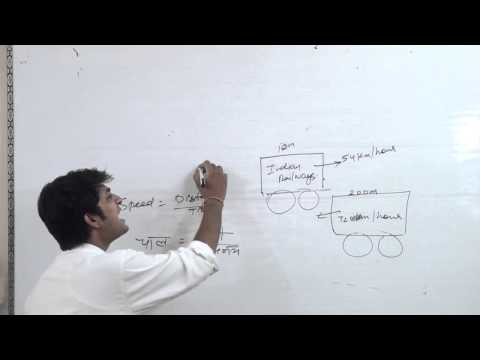 Speed , Distance and Time - Anuj Garg Coaching