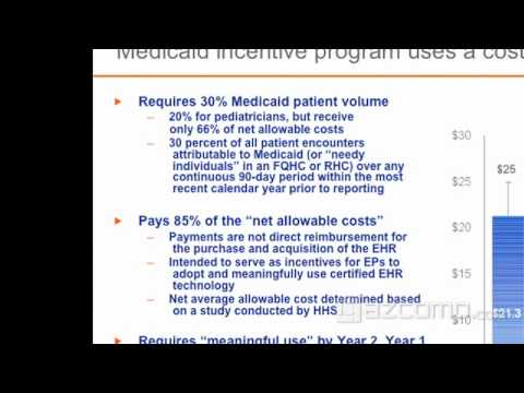 Medicaid options detailed explination- reimbursement using certified EHR