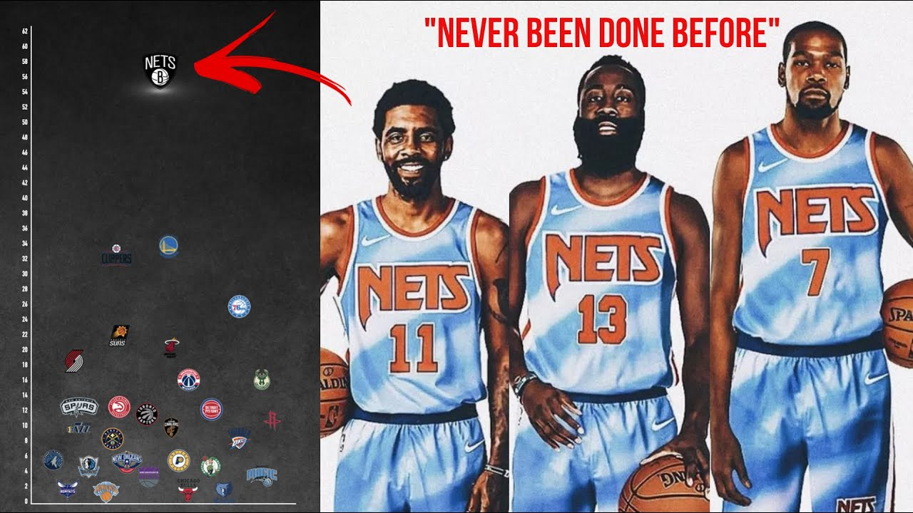 The Nets Are Already BREAKING RECORDS And They Haven't Even Played A Game Together