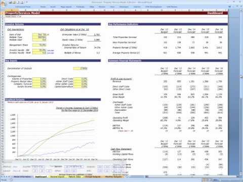 GoForecast- A Walkthrough of Financial Forecasting