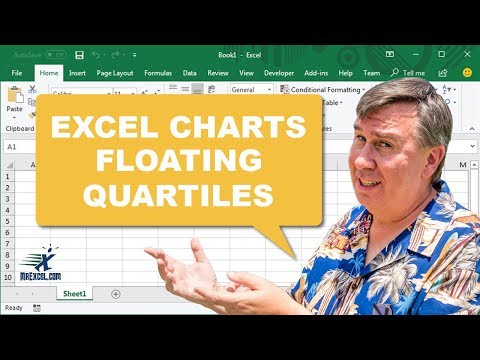 Floating Quartile Chart - 1143 - Learn Excel Video Podcast