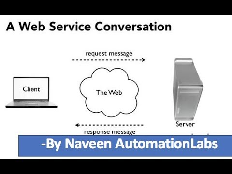 What is a WebService? || Different examples of WebServices || Types of WebServices