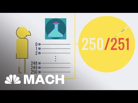 Online dating matching algorithms