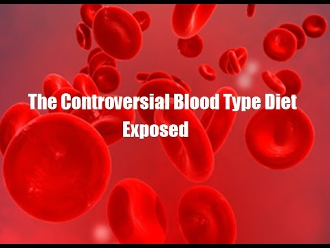 The Blood Type Diet Myth Debunked