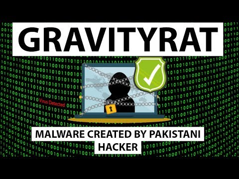 GravityRAT Malware by Pakistani hackers - Cyber Security challenges for India - Current Affairs 2018