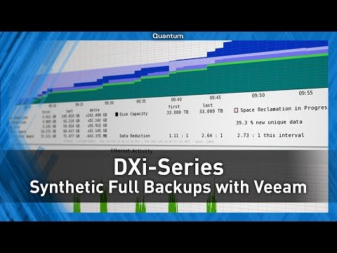 DXi-Series: Full Synthetic Backups with Veeam