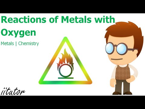 √ Chemical Reactions   Metals   iitutor