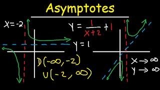 Horizontal And Vertical Asymptotes Slant Oblique Holes Rational Funct