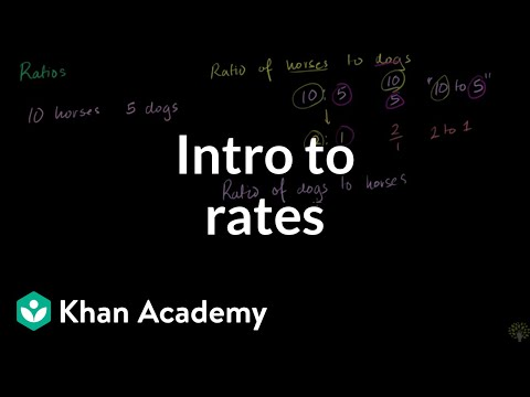 Introduction to rates   Ratios, rates, and percentages   6th grade   Khan Academy