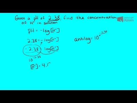 How to find concentration of H+ given pH