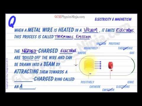 Thermionic Emission Explained - The Cathode Ray Tube - Physics