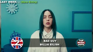 Top 40 Songs of The Week - April 13, 2019 (UK BBC CHART)