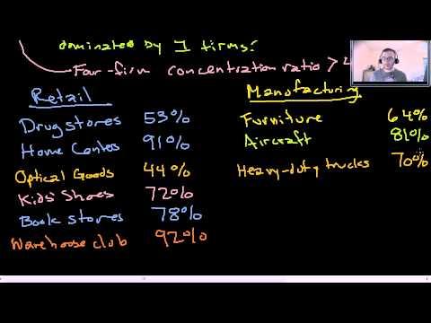 Oligopoly - 2 - Four-firm concentration ratios