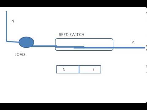 REED SWITCH WORKING AND MECHANISM