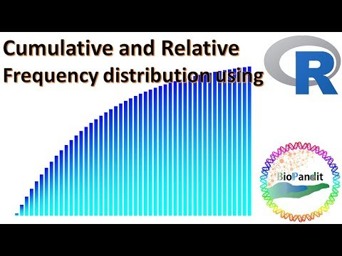 Cumulative and Relative Frequency Distributions using R