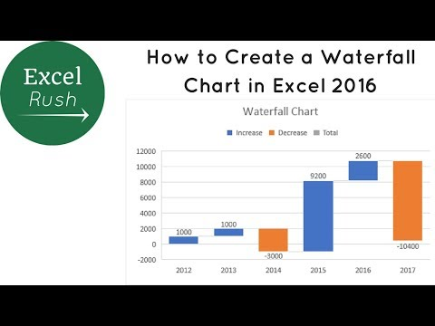 How to create a waterfall chart in Excel 2016