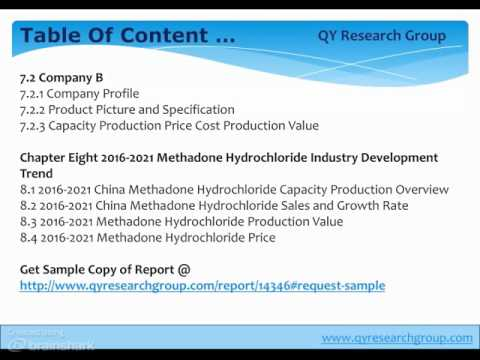 China Methadone Hydrochloride Industry 2015 Market Research Report