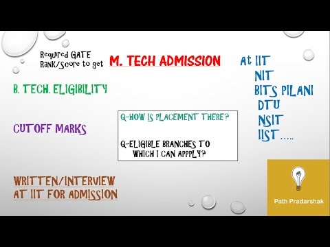 MTech Gate Cutoff of IIT, NIT & Placement, Eligible Branches- Everything U want to know