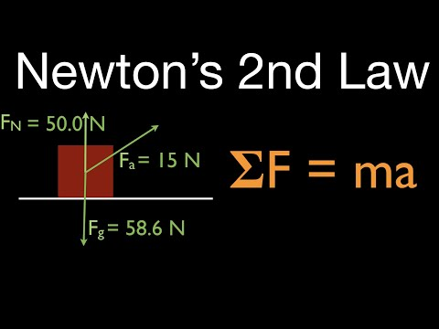 Newton's 2nd Law (2 of 21) Calculate Acceleration w/o Friction, Net Force Above the Horizontal